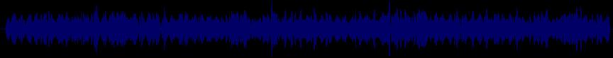waveform of track #37985
