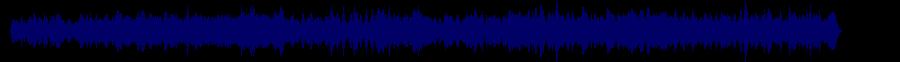 waveform of track #38002