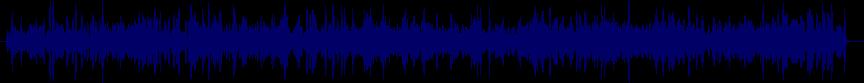 waveform of track #38006