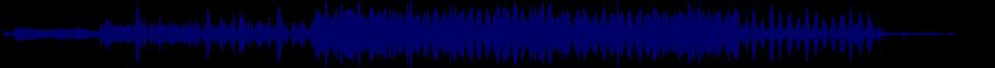 waveform of track #38017