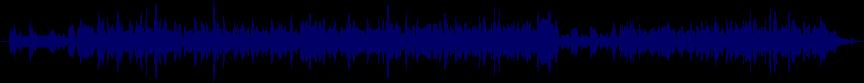 waveform of track #38035