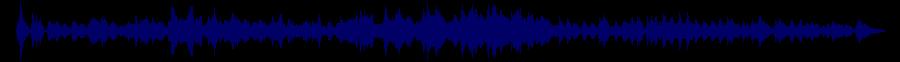 waveform of track #38040