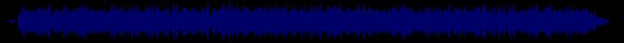 waveform of track #38047