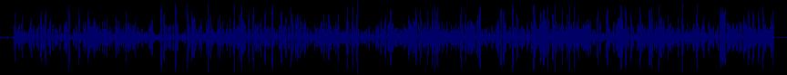waveform of track #38050