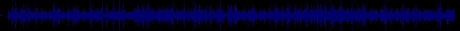 waveform of track #38064
