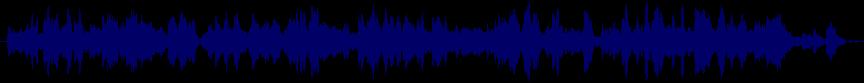 waveform of track #38065