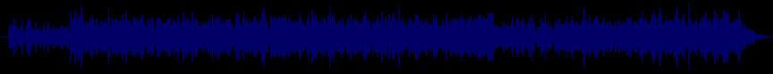 waveform of track #38075