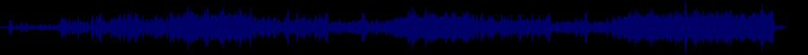 waveform of track #38079