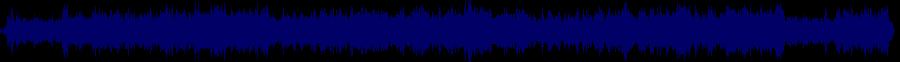 waveform of track #38083