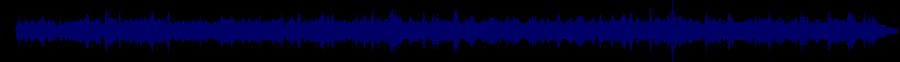 waveform of track #38086