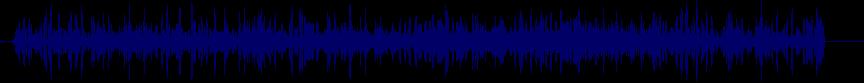 waveform of track #38128