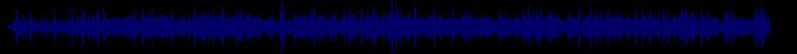 waveform of track #38223