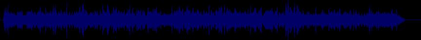 waveform of track #38225