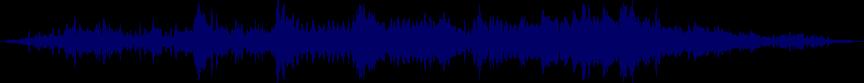 waveform of track #38233