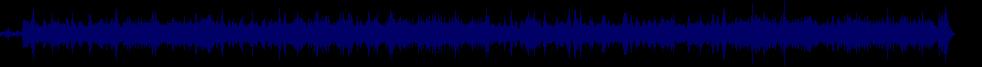 waveform of track #38238