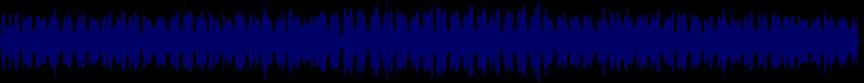 waveform of track #38243