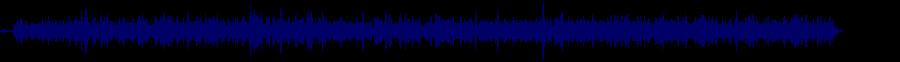 waveform of track #38246