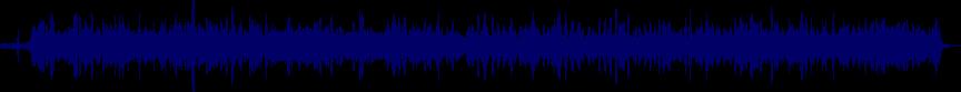 waveform of track #38247