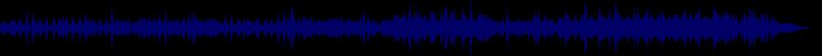 waveform of track #38250