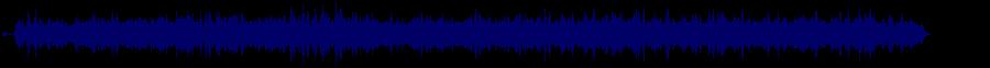 waveform of track #38253