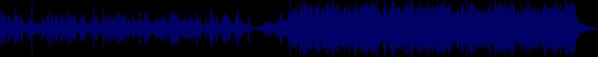 waveform of track #38255