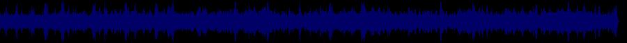 waveform of track #38258