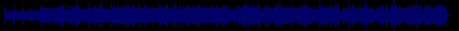 waveform of track #38261