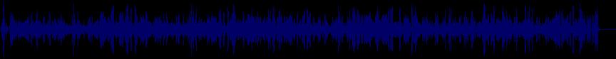 waveform of track #38262