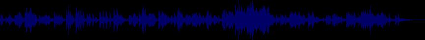 waveform of track #38265