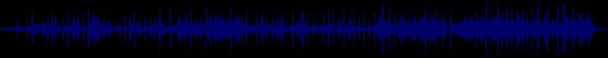 waveform of track #38267