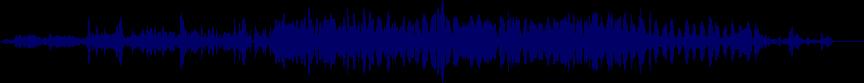 waveform of track #38278