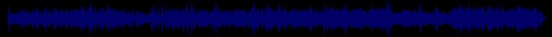 waveform of track #38281