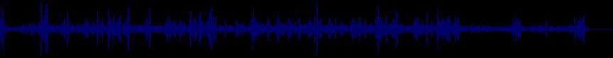 waveform of track #38285