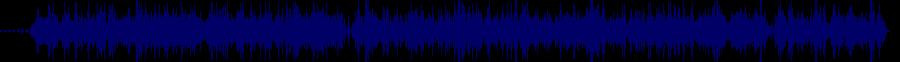 waveform of track #38286