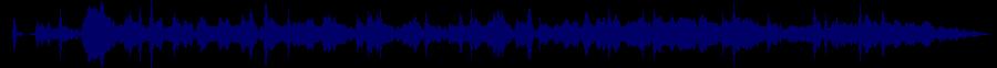 waveform of track #38287