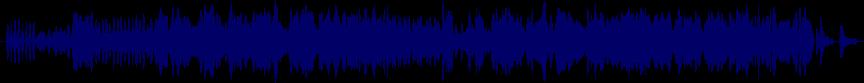 waveform of track #38290