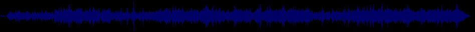 waveform of track #38296