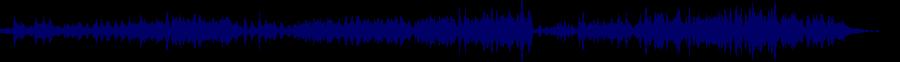 waveform of track #38297
