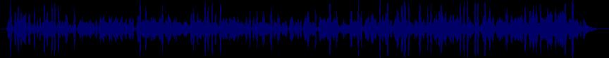 waveform of track #38299