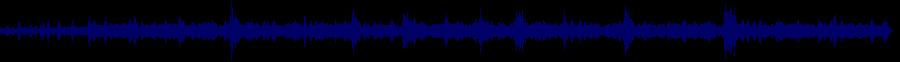 waveform of track #38304
