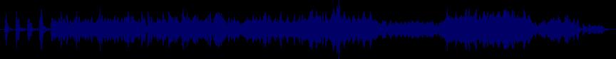 waveform of track #38306