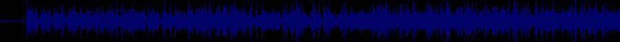 waveform of track #38308
