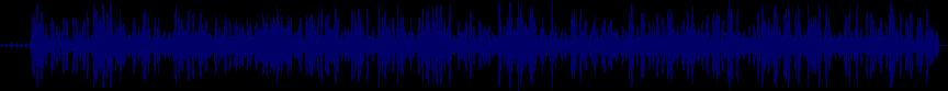 waveform of track #38318