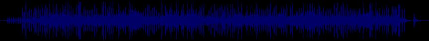 waveform of track #38322