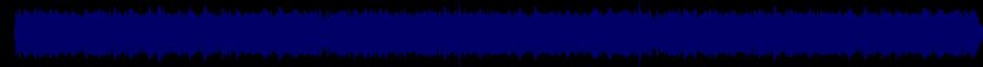 waveform of track #38327