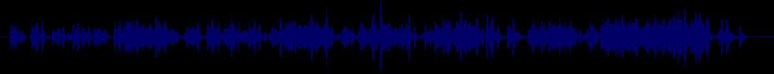 waveform of track #38359