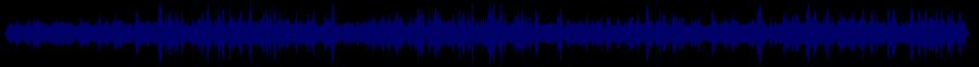 waveform of track #38365
