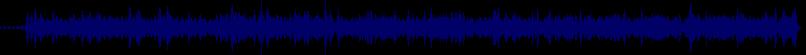 waveform of track #38369