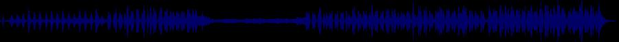 waveform of track #38370