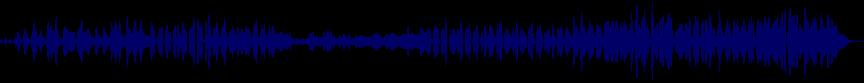 waveform of track #38375